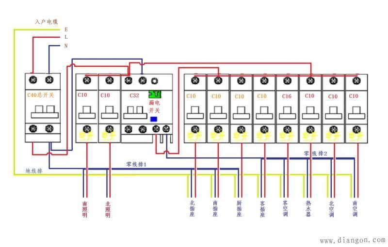 接线图  临时用电配电箱有哪些规范答:临时用电一级配电箱二级配电箱