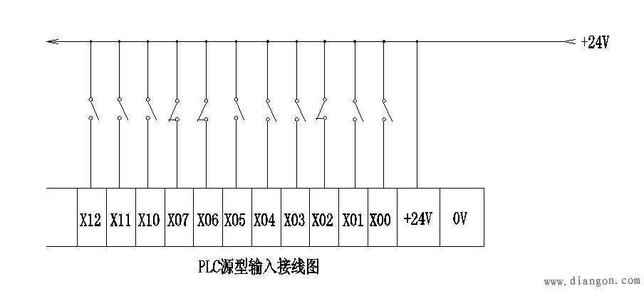 plc漏型输入与源型输入接线图的区别