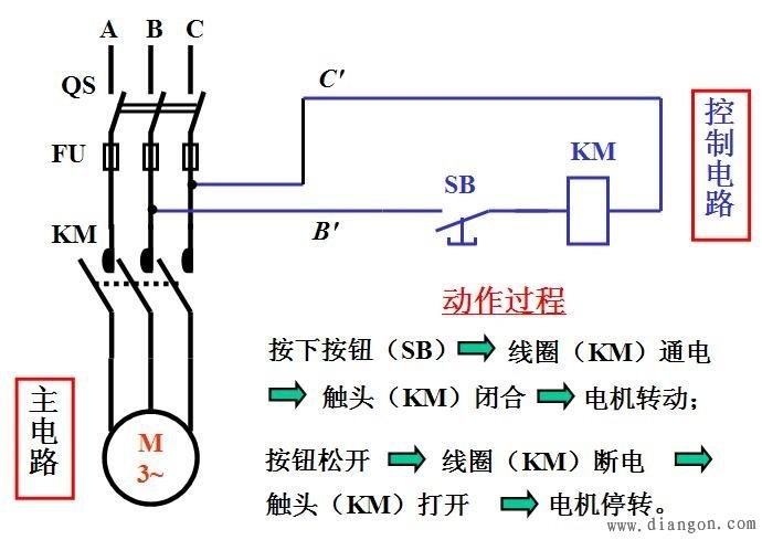 继电器和接触器控制电路图解
