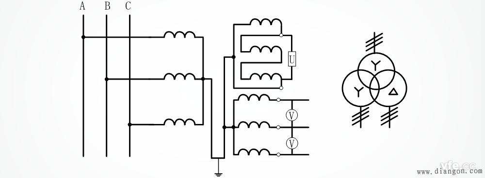 三个单相三绕组电压互感器或一个三相五柱式三绕组电压互感器接成y0图片