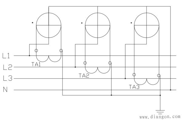 3个互感器S1接分别电表1、4、7。S2接电表3、6、9并接地。电表的2、5、8接电源三相A.B.C上端,电表10号端接零线。   接线要点:   1、不能接错相,就是A相电流必需与A相电压接在一组,B、C相同理;   2、电流线首尾端不能按错。 需要知道带电流互感器的电度表电流比。 例如:带电流互感器的电度表电流比是150/5,等于30倍率。用电度表度数乘以30就是实际用电量。单相要把3个单相表电量相加。 专门用来计量某一时间段电能累计值的仪表叫做电能表,俗称电度表、火表。有功电能表 电能可以转换成