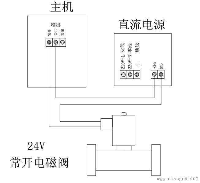 24v电磁阀接线图 电磁阀上有一个红色或白色的发光二极管串接一个电阻并接在线圈的两端,一般将正极接线接再电磁阀上H标记端(或接有电阻的那端),将负极接线接再电磁阀上L标记端(或接有二极管的那端。 这样就起到消除控制回路断开的时电磁线圈产生的反向自感电势。 用一根24V的信号传输线接入控制系统就行一般都是DC电流。 24VDC电磁阀接线 电磁阀上有一个红色或白色的发光二极管和一个电阻,交换正负极接线都可以使电磁阀正常工作。 疑惑:当回路断开的时候,电磁阀内会产生一个的反向自感电势,这个电压会影响控制电