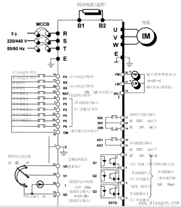电源应接到变频器输入端R、S、T接线端子上,一定不能接到变频器输出端(U、V、W)上,否则将损坏变频器。接线后,零碎线头必须清除干净,零碎线头可能造成异常,失灵和故障,必须始终保持变频器清洁。在控制台上打孔时,要注意不要使碎片粉末等进入变频器中。