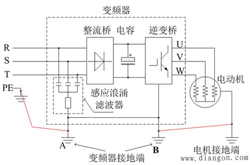 而变频器控制时,由于其开关频率都比工频频率高得多,所以变频器在控制