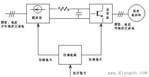 变频器原理及应用