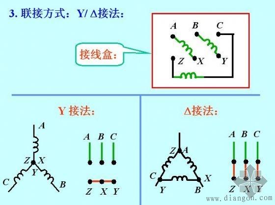 220/380和星形三角形之间关系和接法