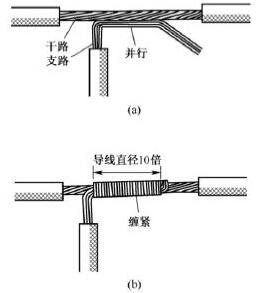 电线接法图示 多股电线接法有哪几种图片