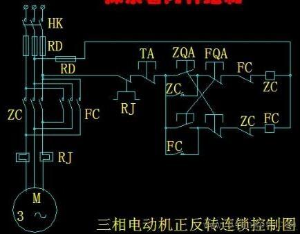 电路图分享 69 电机正反转控制二次回路原理图    rj是热继电器,ta