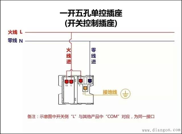 一开五孔单控开关带插座实物接线图 - 电路图分享 电工论坛