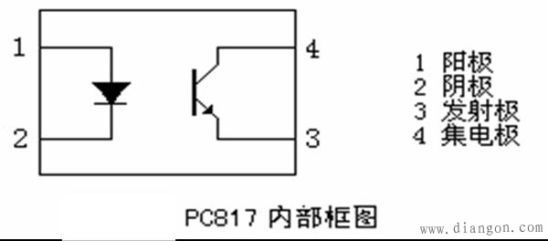 plc控制单向启动手自转换电路图