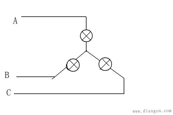 在三相电路中接灯泡,由于三相电的电压是380v,所以接220v的灯泡