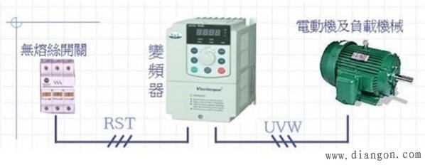 三,地线的接线 1,由于在变频器内有漏电流,为了防止触电,变频器和电机