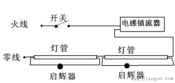 镇流器一拖二接线图_一个镇流器带2个日光灯接线图