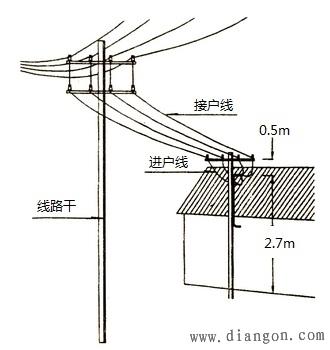 架空线路的施工架空线路的施工规范方法及步骤如下: 线路测量:根据设
