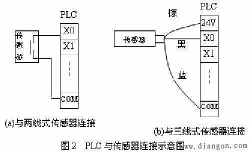 三菱plc输入接线图