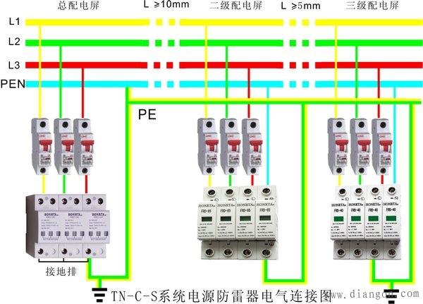 工地三级配电箱电路图