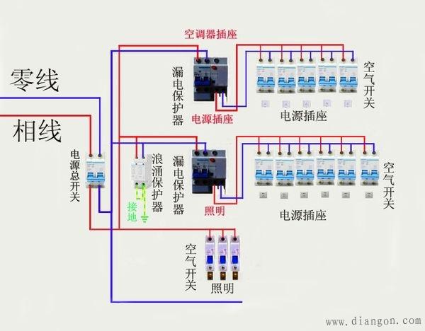 家用配电箱接线图_家用配电箱接线教程_家用配电箱接线方法图解
