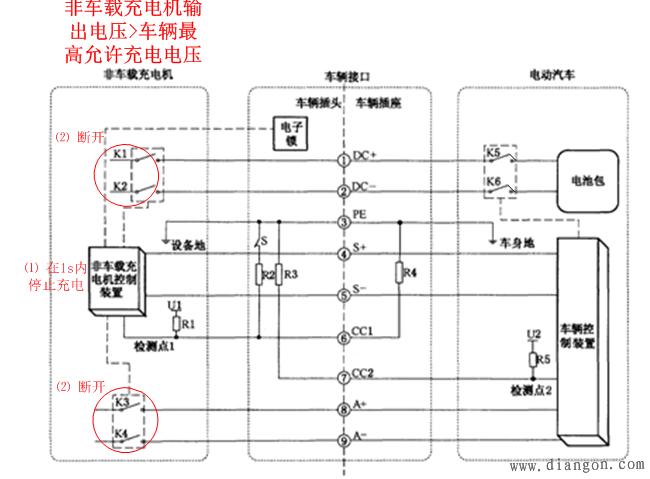 直流充电桩工作原理及常见故障分析