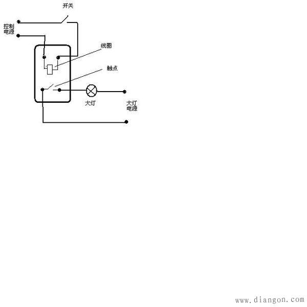 69 继电器原理图和接线图  原理图中,为了作图方便,线圈和触点是