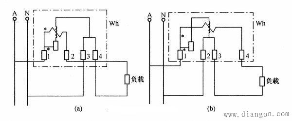 电表的电流线圈和电压线圈的发电机端必须接在电源的同一极性上.