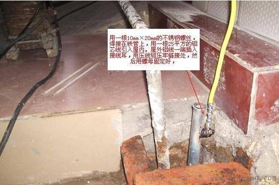 家用接地线的安装详图 - 电工