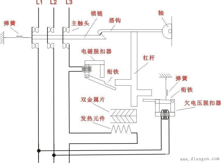 熔断器结构原理图
