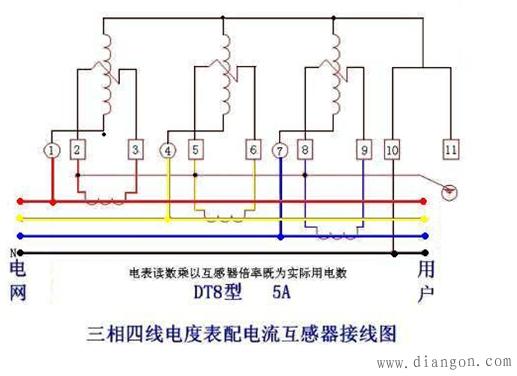 三相四线电表加互感器安装接线图图片