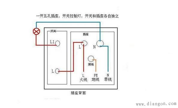 如果是一个一开五孔双控和一个双控开关,那么就忽略另外一个开关上的插座(见图中右侧细线框里面的部分连线),不必要安装插座的三根线。 明装和暗装只是安装时线的位置不同,一个在墙壁表面,另一个在墙壁内侧。 该开关上,火线的标志是L1,绿色的线,一根连接的是L11和L11,另一根连接的是L12和L12; 有的开关上,火线的标志是L,绿色的线,一根连接的是L1和L1,另一根连接的是L2和L2。