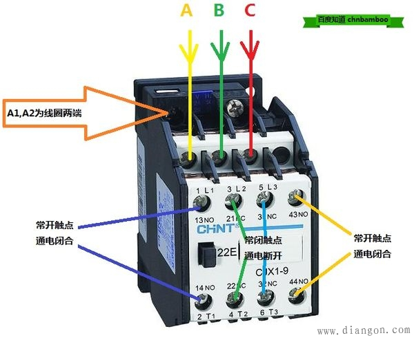 当接触器电磁线圈不通电时,弹簧的反作用力和衔铁芯的自重使主触点保持断开位置。当电磁线圈通过控制回路接通控制电压(一般为额定电压)时,电磁力克服弹簧的反作用力将衔铁吸向静铁心,带动主触点闭合,接通电路,辅助接点随之动作。 首先电源三相分别接接触器的主触点L1,L2,L3,再从接触器的T1,T2,T3接出三根线接电机的三个接线柱,以上是主电路。 控制电路:从L1引出一根线接停止按钮(停止按钮是常闭的,启动按钮是常开的,这个应该知道吧!)从停止按钮出来接启动按钮一端和接触器辅助触点的一端,然后从启动按钮的另一端