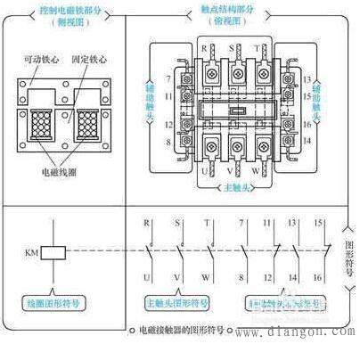 交流接触器结构图