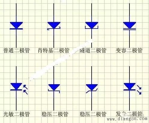 二极管的电路符号