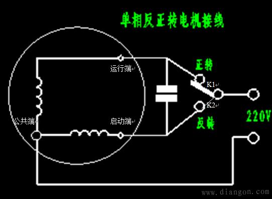 单相电机有两个绕组, 一个主绕组一个转向绕组(副绕组),主绕组直接接在电源两端,转向绕组串接一个电容以后接在电源两端。 单相电机有两种,一种是正反转电机,一种是单向电机。正反转电机主副两个绕组相同,外接三条线,一条公共线接在电源的一端,另两条线一条直接接在电源的另一端作为主绕组,另一条串一个电容作为转向绕组。这两条线交换位置,得到方向不同的旋转。 单向电机只能一个方向旋转,如果把主副绕组互换,它的输出功率很小易烧毁电机。