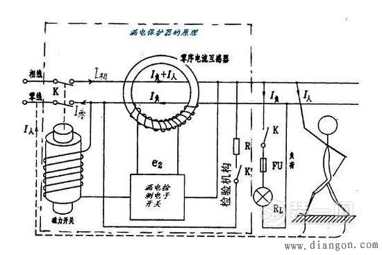 漏电开关接线注意事项 漏电保护器的安全运行要靠一套行之有效的管理制度和措施来保证。除了做好定期的维护外,还应定期对漏电保护器的动作特性(包括漏电动作值及动作时间、漏电不动作电流值等)进行试验,做好检测记录,并与安装初始时的数值相比较,判断其质量是否有变化。 在使用中要按照使用说明书的要求使用漏电保护器,并按规定每月检查一次,即操作漏电保护器的试验按钮,检查其是否能正常断开电源。在检查时应注意操作试验按钮的时间不能太长,一般以点动为宜,次数也不能太多,以免烧毁内部元件。 漏电保护器在使用中发生跳闸,经检查未