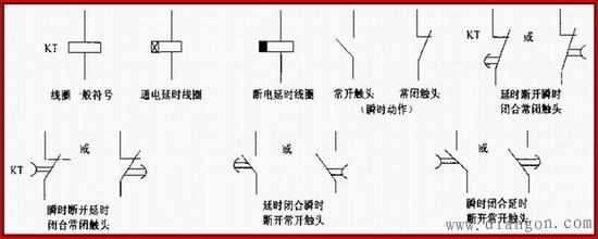的线圈得电,KM3的主触点闭合,将电动机的三相绕组接成星形;KM3的辅助触点(常开)KM3-3同时闭合使接触器KM2动作,电动机进入星形启动状态,KM2的辅助触点KM2-1闭合,使电路维持在启动状态。待电动机转速达到一定程度时,时间继电器KT延时时间到。其延时触点(常闭)断开,接触器KM3线圈失电.主触点断开,辅助触点(常例)KM3-1闭台。接触器KMl得电工作.电动机进入三角运行状态。这里时间继电器的延时时间应通过试验调整在5~15秒之间。 按下停止按钮,或电动机出现异常过电流使热继电器FH动作时,电动
