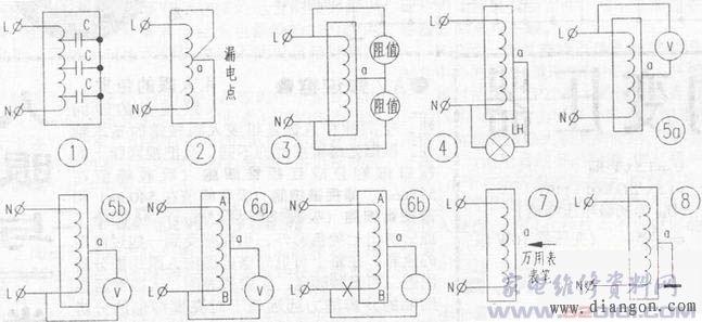 二、区分方法 1.电阻测量法 用万用表测量机器外壳与线路之间的绝缘电阻,如图3所示。当测量的阻值大于1M时,可以认为是感应带电,当测量的阻值为几千欧或者更小时,可以认为是漏电,必颂采取措施才行。这是一种比较简单比是最常用的方法,但这种方法不太可靠,必须再用其他的方法进一步确定。 2.负荷判断法 断开机器的零线(N线),在断点与外壳间接入一只220V/15W灯泡,连接良好后接通电源,这时如果灯泡发光,表明机器已发生漏电现象;如果灯泡不发光表明机器是感应带电。这是因为漏电的电流可以很大,足以使灯泡发光,而感应