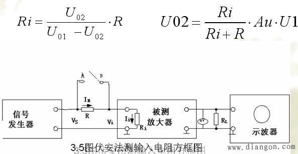 场效应管共源极放大器电路原理