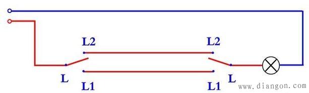从a,b两地控制电灯,需要把a,b两地的双控开关的l1和l2连接,a地公共点