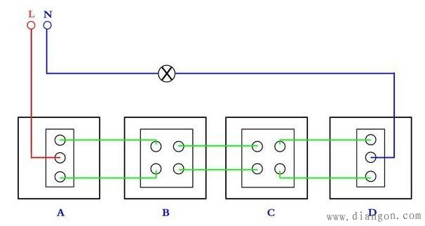 假设我们要在A,B,C,D四地控制电灯,且A地距离配电箱较近,D地距离电灯较近,即A,D两地是最终进线和出线的地点。这时候,我们需要在A,D两地使用双控开关,在B,C点使用多控开关。接线方法如下。
