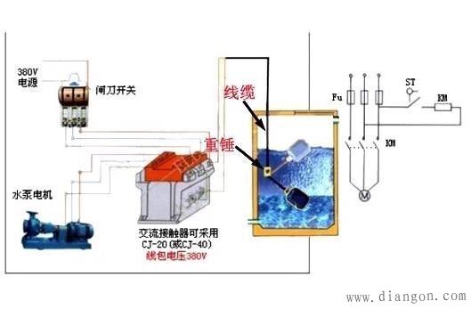 69 电缆式浮球开关接线图    安装调试:   1:打开万用表二极管档