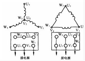 变压器三角型接法和星型接法图解