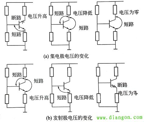 npn型三极管损坏后各电极电压的变化规律