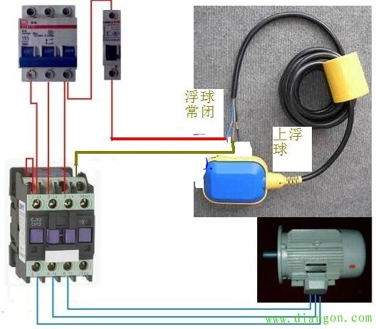 浮球和交流接触器手动自动控制潜水泵实物接线图 交流接触器的m1.m2 一端接零线另一端接浮球,余下一根浮球线接火线就可以了。 用浮球开关控制交流接触器线圈,由交流接触器控制潜水泵工作即可。浮球开关接水位过低时浮球下降后接通的触点,控制电压由选取的交流接触器线圈工作电压决定接220V。这样当水位低浮球下降一定高度后触点接通交流接触器启动水泵工作,水位升高后浮球触点断开交流接触器自动停止抽水。