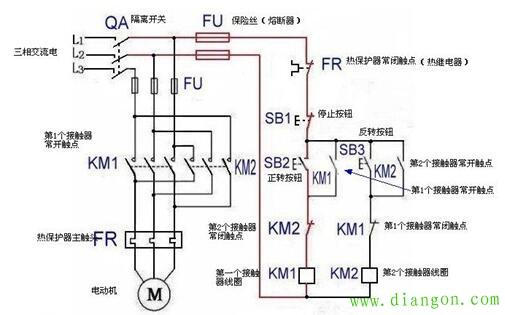 接触器互锁:就是在正转的接触器上的常闭辅助触点上接入反转控制电路,当正转接触器动作时带动反转电路断开(反之则反),达到安全转换的目的.
