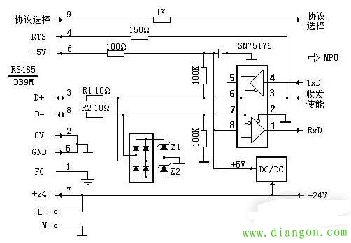 图中R1、R2是阻值为10欧的普通电阻,其作用是防止RS485信号D+和D-短路时产生过电流烧坏芯片,Z1、Z2是钳制电压为6V,最大电流为10A的齐纳二极管,24V电源和5V电源共地未经隔离,当D+或D-线上有共模干扰电压灌入时,由桥式整流电路和Z1、Z2可将共模电压钳制在6.7V,从而保护RS485芯片SN75176(RS485芯片的允许共模输入电压范围为:-7V~+12V)。该保护电路能承受共模干扰电压功率为60W,保护电路和芯片内部没有防静电措施。