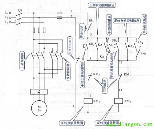 三相电机正反转接线图讲解