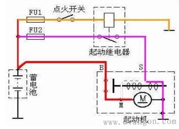 微信用户求助:柴油机发电机电瓶如何接马达   电池正极接马达齿吸接线