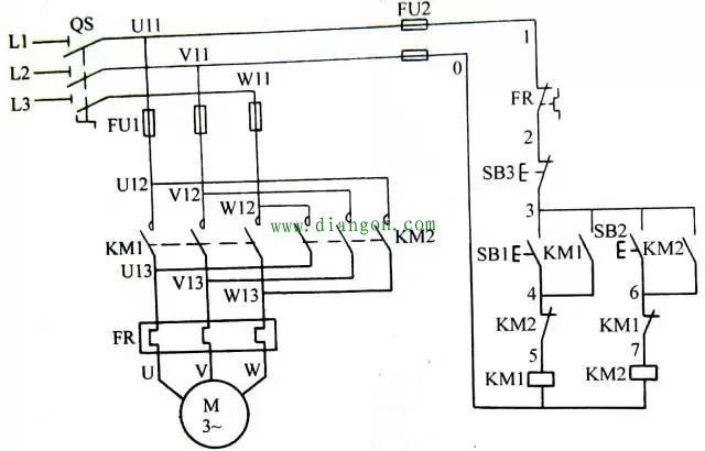 接触器联锁正,反转控制电路的主电路中连接了两个接触器km1和km2