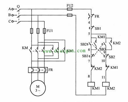 双重互锁正反转控制电路接线图 当需要电动机反转时,按下反向按钮sb3