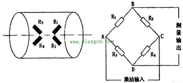 电工基础知识 69 应变片式轴功率测量原理及方法    以电阻应变片为