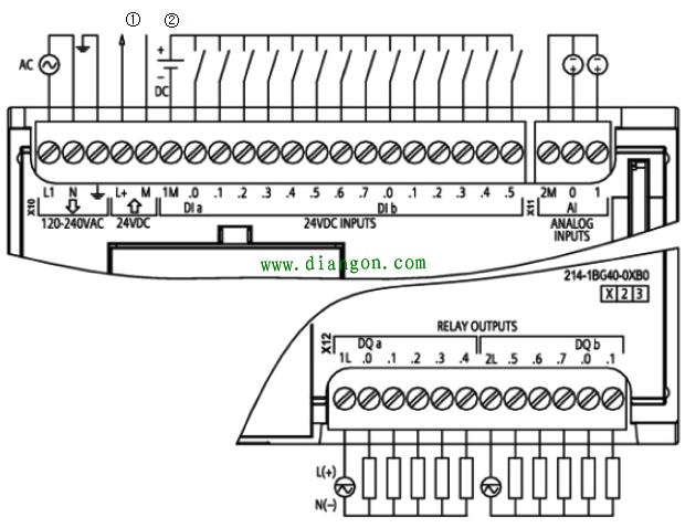 电源,漏型输入时需要去除图中标有的外接DC电源,将输入回路的1M端子与DC24V传感器电源的M端子连接起来,将内置的24V电源的L+端子接到外接触点的公共端。源型输入时将DC24V传感器电源的L+端子连接到1M端子。 CPU 1214C DC/DC/Rly的接线图与图的区别在于前者的电源电压为DC 24V。
